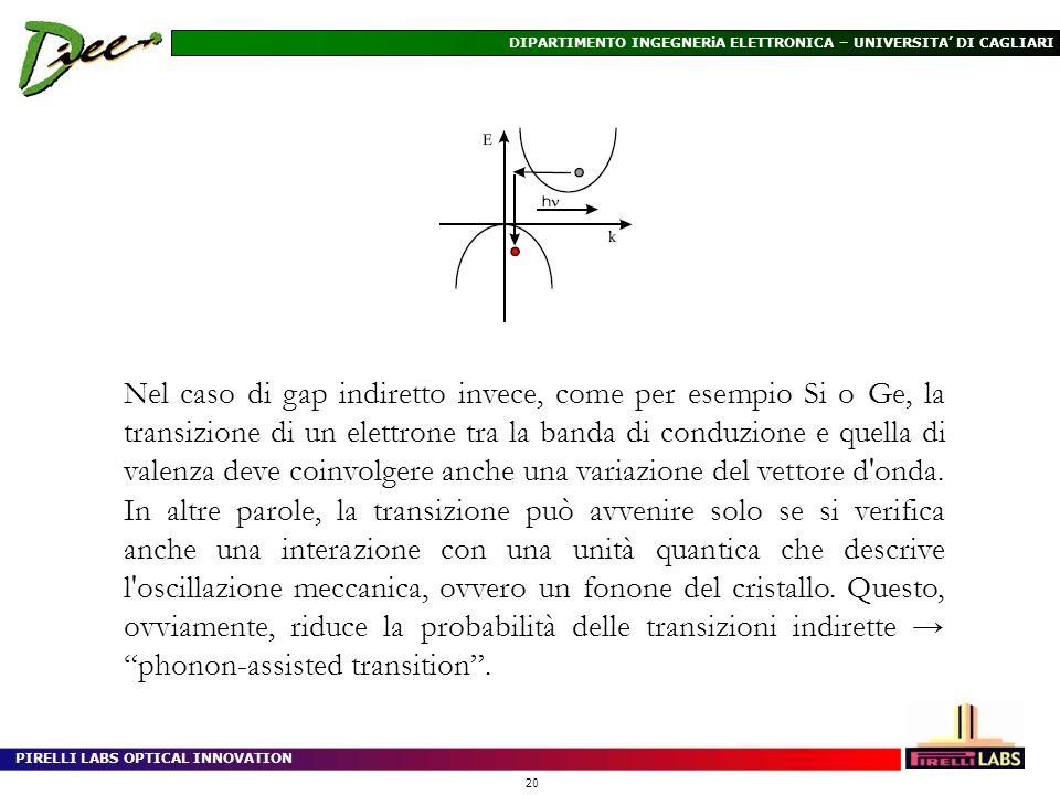 Nel caso di gap indiretto invece, come per esempio Si o Ge, la transizione di un elettrone tra la banda di conduzione e quella di valenza deve coinvolgere anche una variazione del vettore d onda.