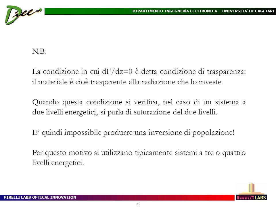 N.B. La condizione in cui dF/dz=0 è detta condizione di trasparenza: il materiale è cioè trasparente alla radiazione che lo investe.
