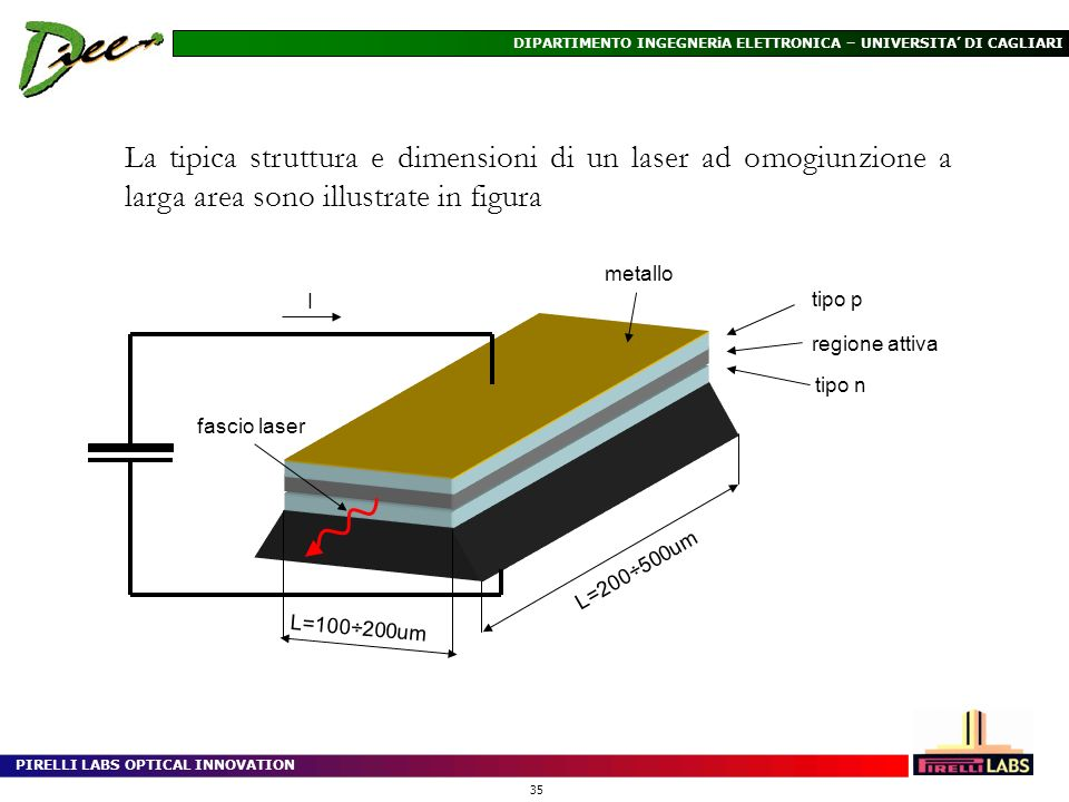 La tipica struttura e dimensioni di un laser ad omogiunzione a larga area sono illustrate in figura