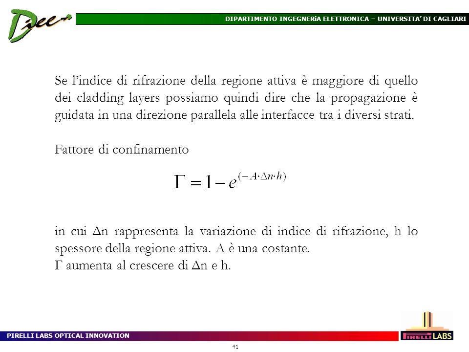 Se l'indice di rifrazione della regione attiva è maggiore di quello dei cladding layers possiamo quindi dire che la propagazione è guidata in una direzione parallela alle interfacce tra i diversi strati.
