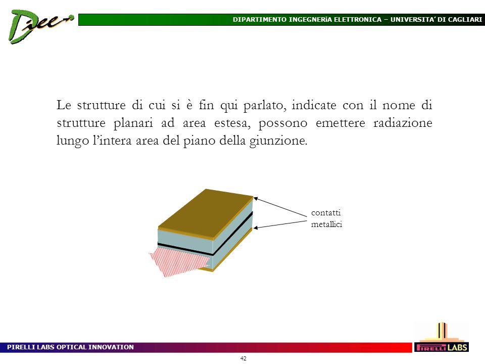 Le strutture di cui si è fin qui parlato, indicate con il nome di strutture planari ad area estesa, possono emettere radiazione lungo l'intera area del piano della giunzione.