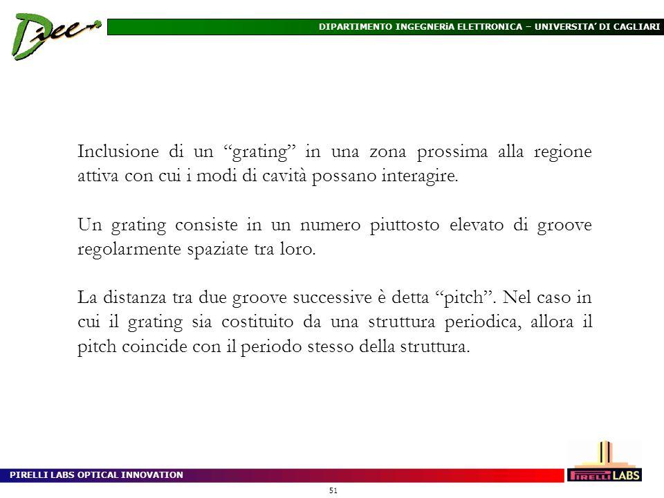Inclusione di un grating in una zona prossima alla regione attiva con cui i modi di cavità possano interagire.