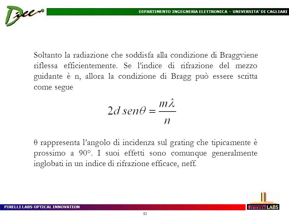 Soltanto la radiazione che soddisfa alla condizione di Braggviene riflessa efficientemente. Se l'indice di rifrazione del mezzo guidante è n, allora la condizione di Bragg può essere scritta come segue