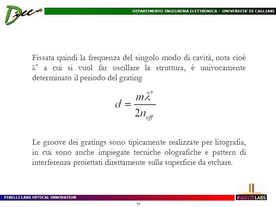 Fissata quindi la frequenza del singolo modo di cavità, nota cioè λ