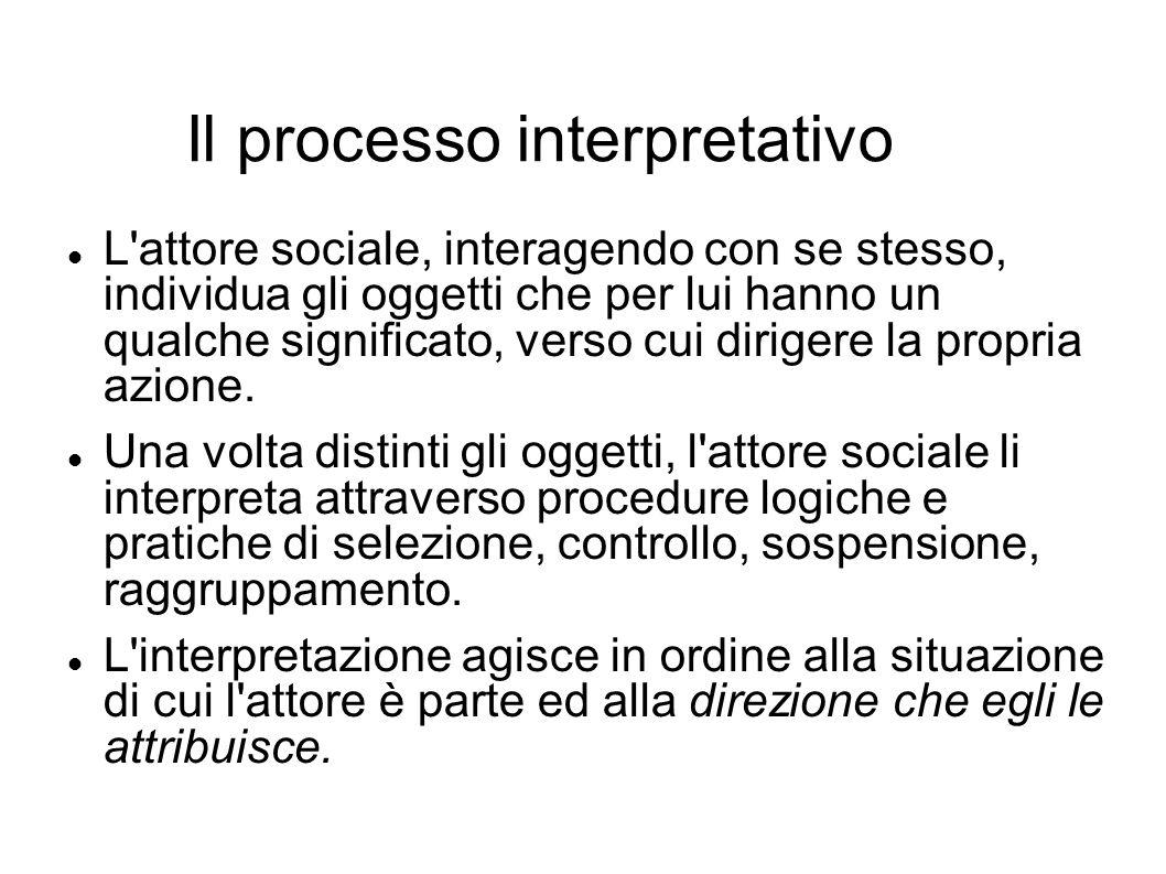 Il processo interpretativo