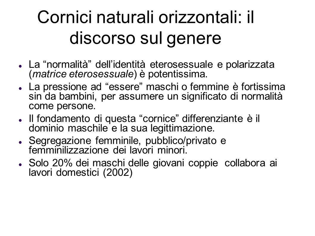 Cornici naturali orizzontali: il discorso sul genere