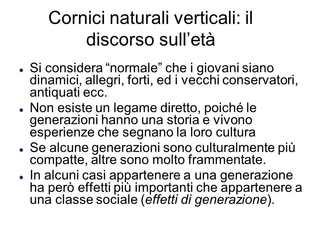 Cornici naturali verticali: il discorso sull'età