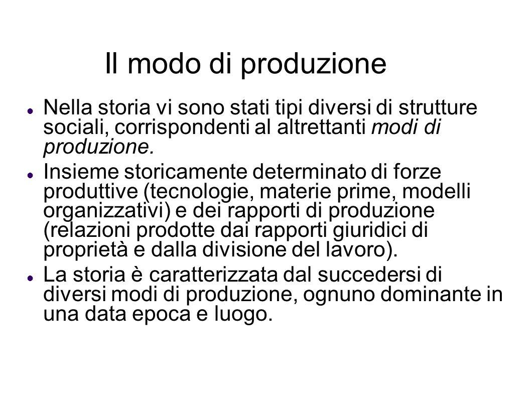 Il modo di produzioneNella storia vi sono stati tipi diversi di strutture sociali, corrispondenti al altrettanti modi di produzione.