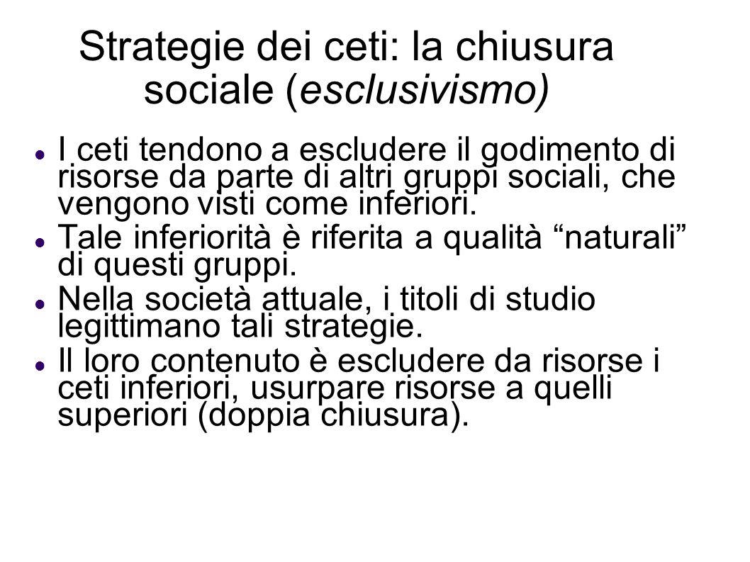 Strategie dei ceti: la chiusura sociale (esclusivismo)