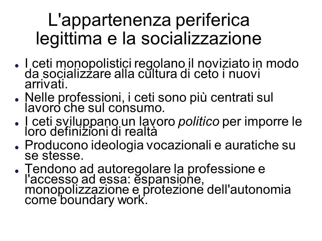 L appartenenza periferica legittima e la socializzazione