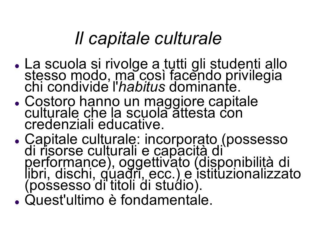 Il capitale culturale La scuola si rivolge a tutti gli studenti allo stesso modo, ma così facendo privilegia chi condivide l habitus dominante.