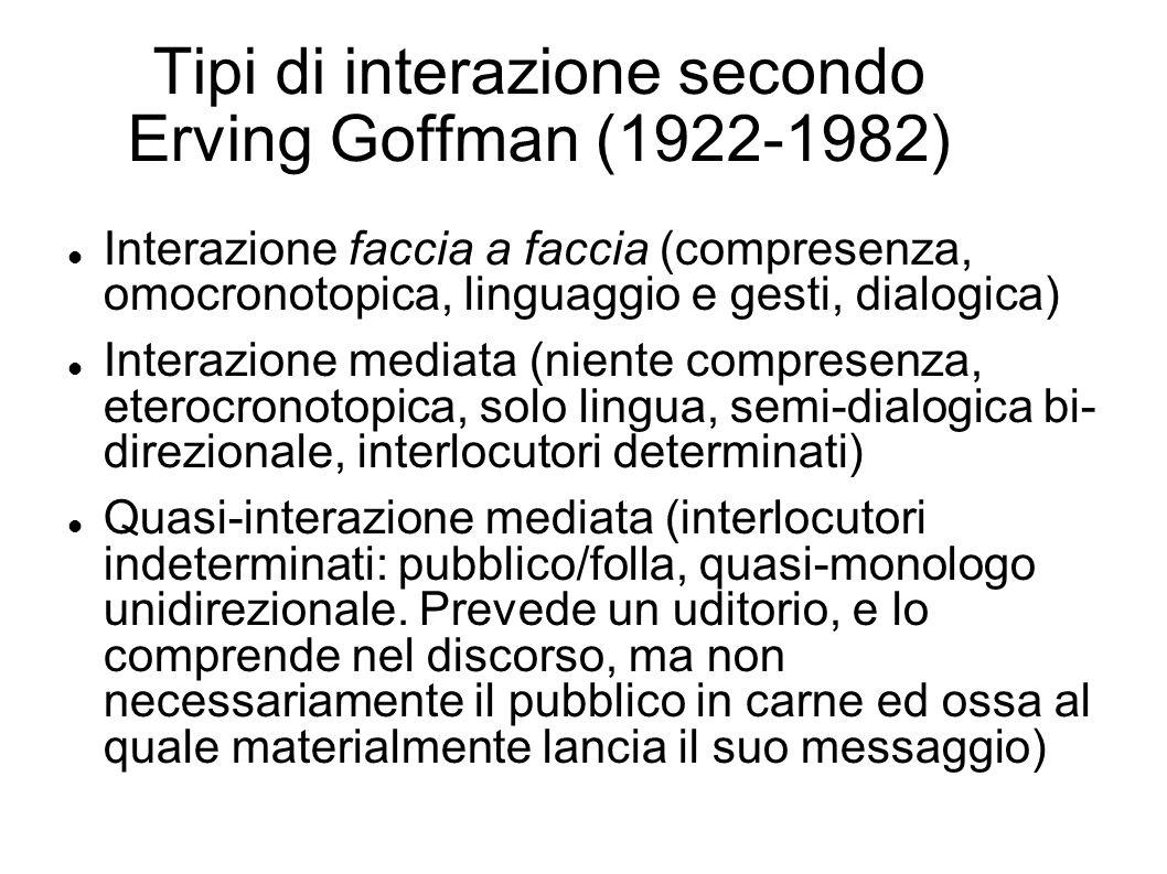 Tipi di interazione secondo Erving Goffman (1922-1982)