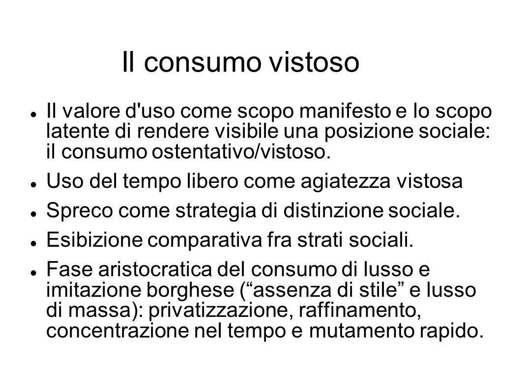 Il consumo vistoso