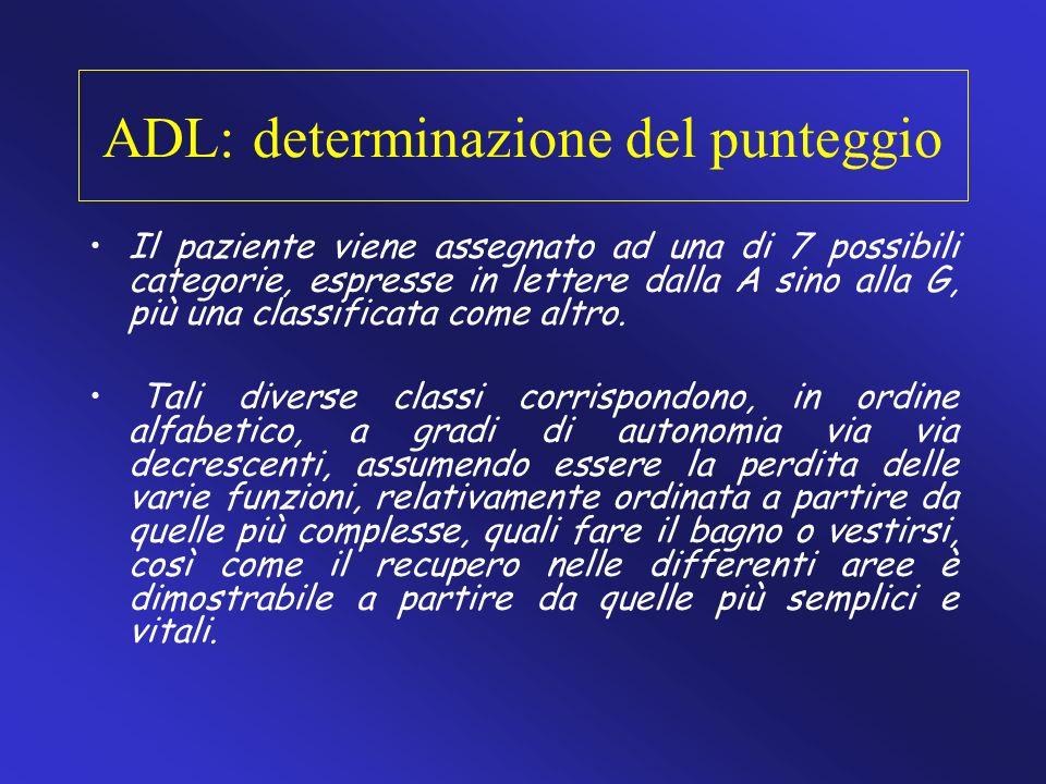 ADL: determinazione del punteggio
