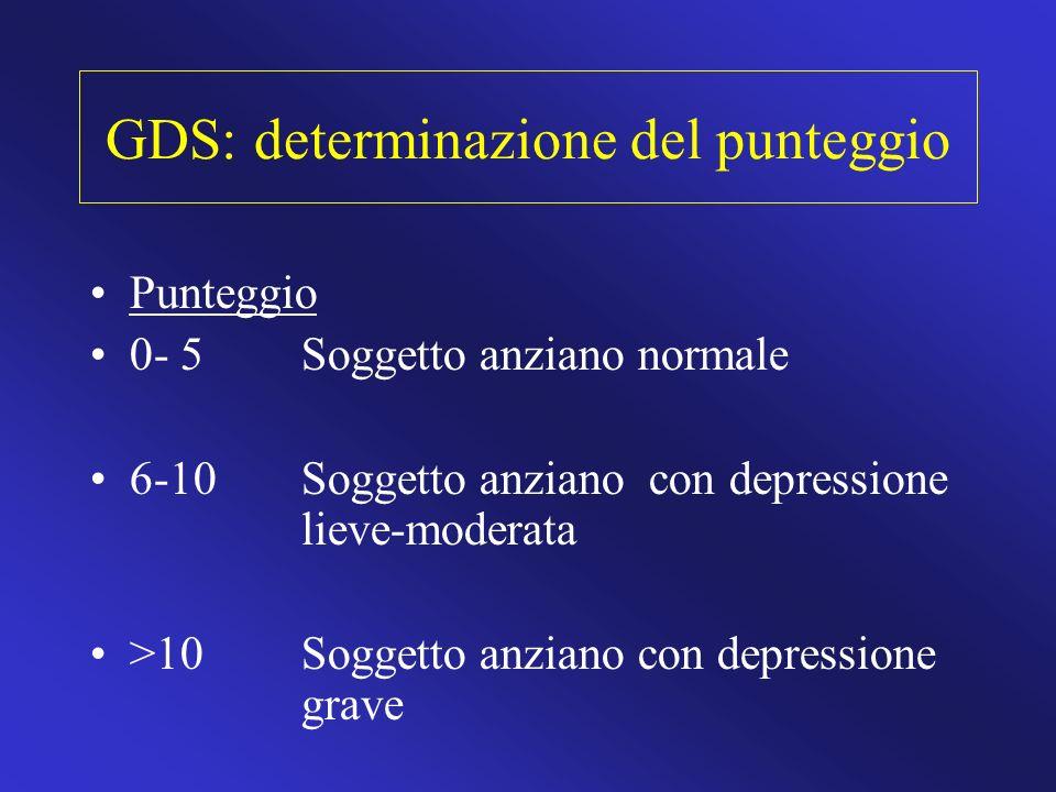 GDS: determinazione del punteggio