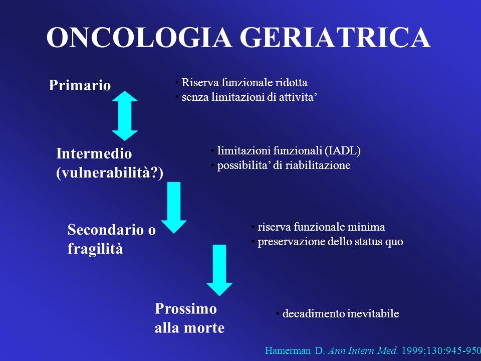 ONCOLOGIA GERIATRICA Primario Intermedio (vulnerabilità )