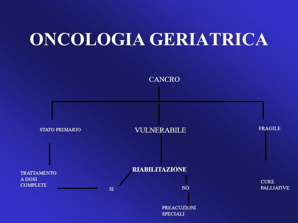 ONCOLOGIA GERIATRICA CANCRO VULNERABILE RIABILITAZIONE FRAGILE