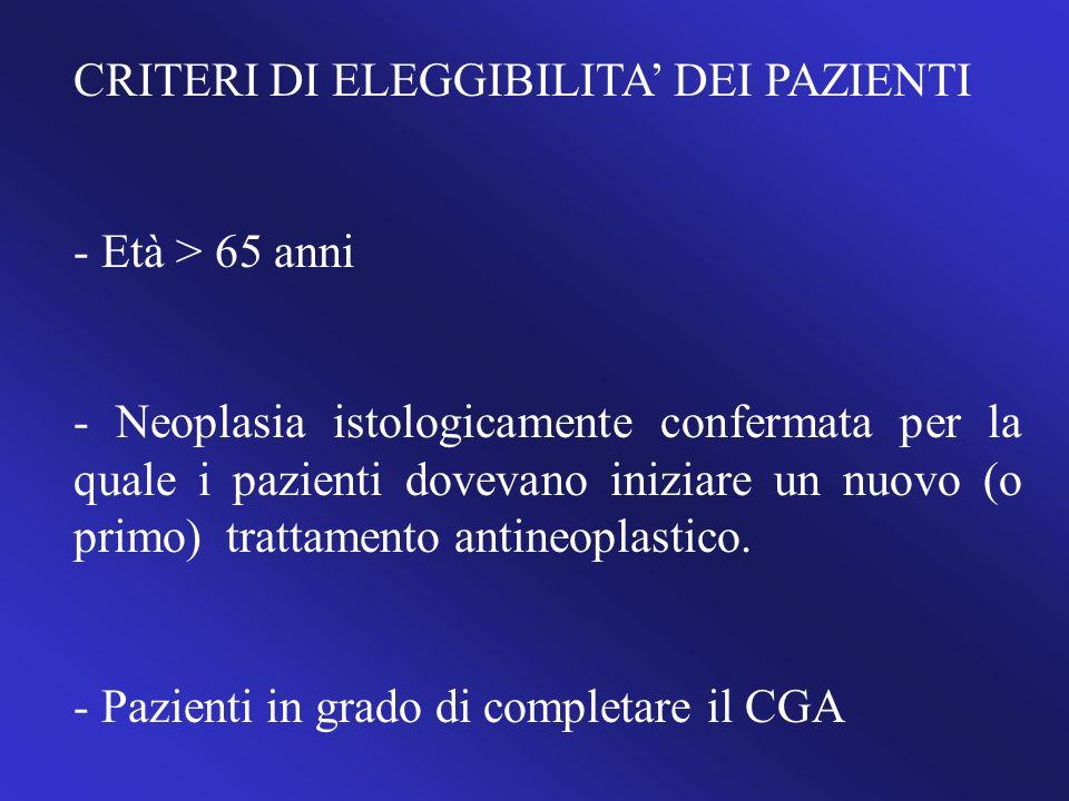 CRITERI DI ELEGGIBILITA' DEI PAZIENTI