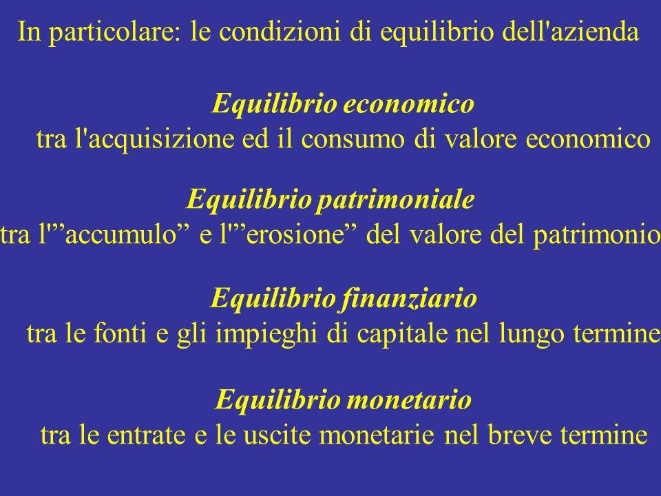 Equilibrio patrimoniale Equilibrio finanziario