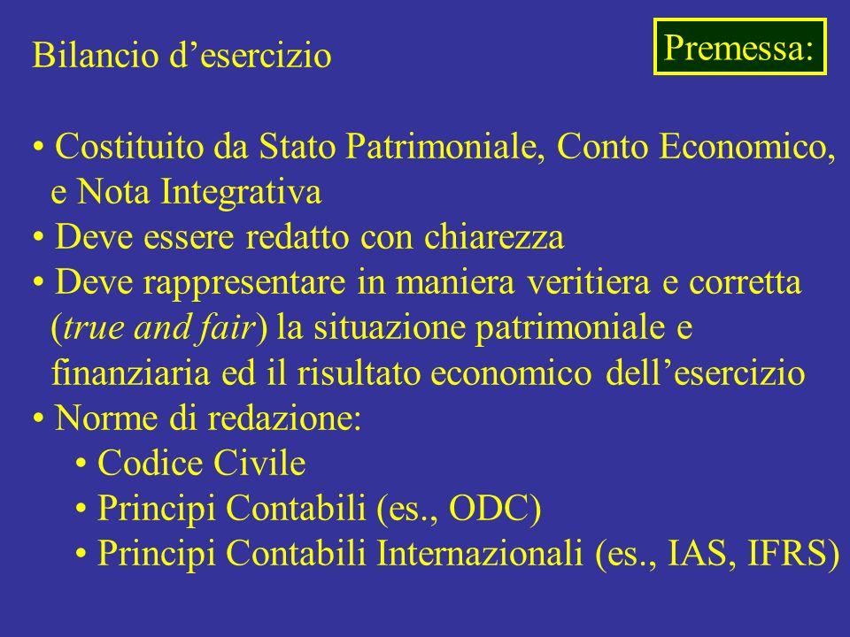 Premessa: Bilancio d'esercizio. Costituito da Stato Patrimoniale, Conto Economico, e Nota Integrativa.
