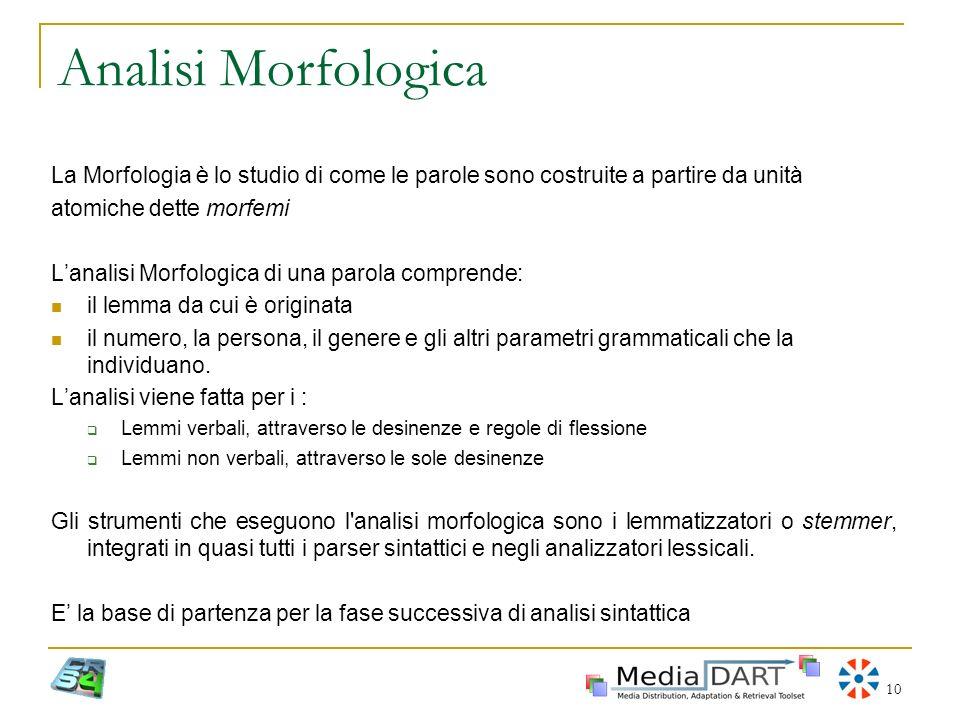 Analisi Morfologica La Morfologia è lo studio di come le parole sono costruite a partire da unità. atomiche dette morfemi.