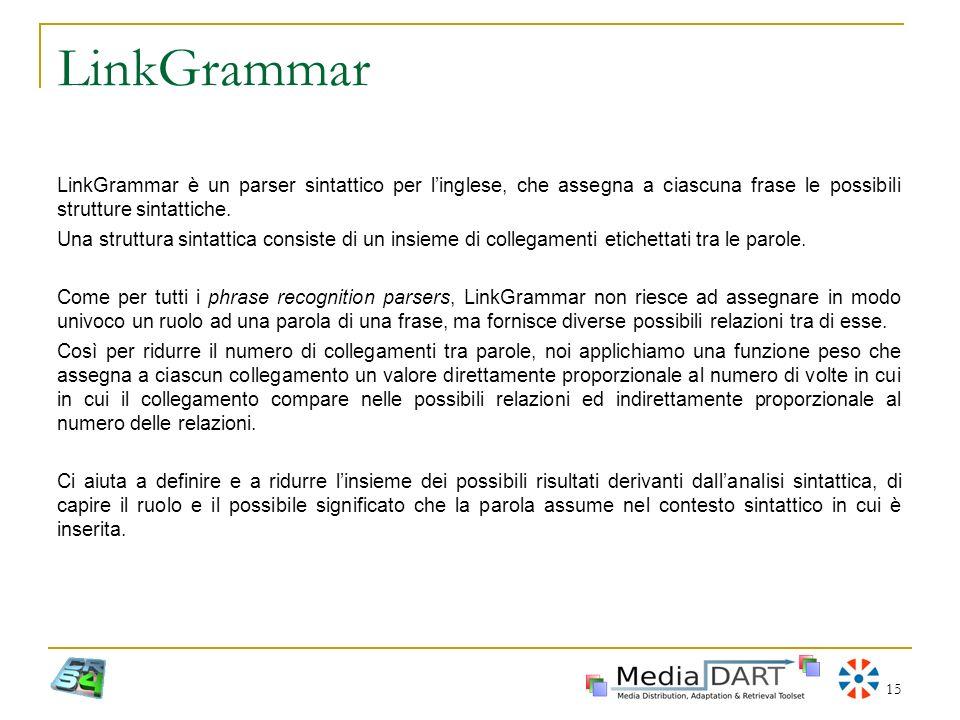 LinkGrammar LinkGrammar è un parser sintattico per l'inglese, che assegna a ciascuna frase le possibili strutture sintattiche.