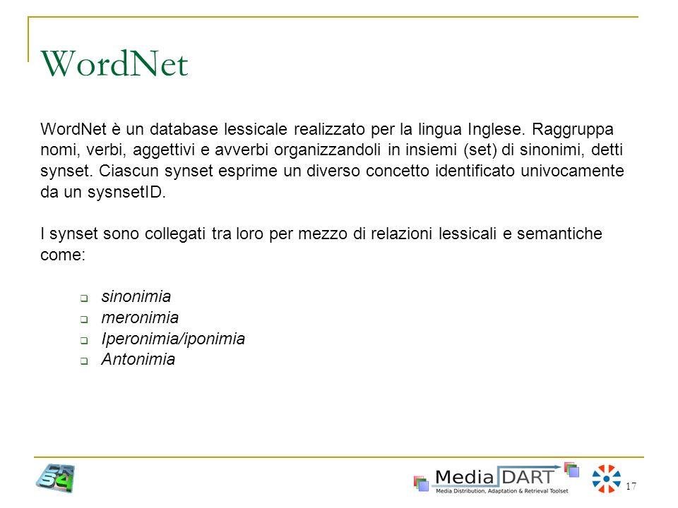 WordNet WordNet è un database lessicale realizzato per la lingua Inglese. Raggruppa.