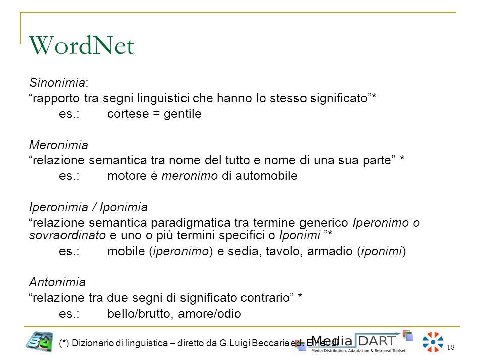 WordNet Sinonimia: rapporto tra segni linguistici che hanno lo stesso significato * es.: cortese = gentile.