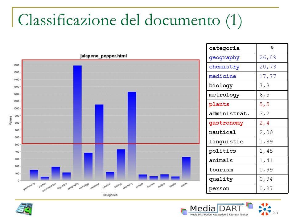 Classificazione del documento (1)