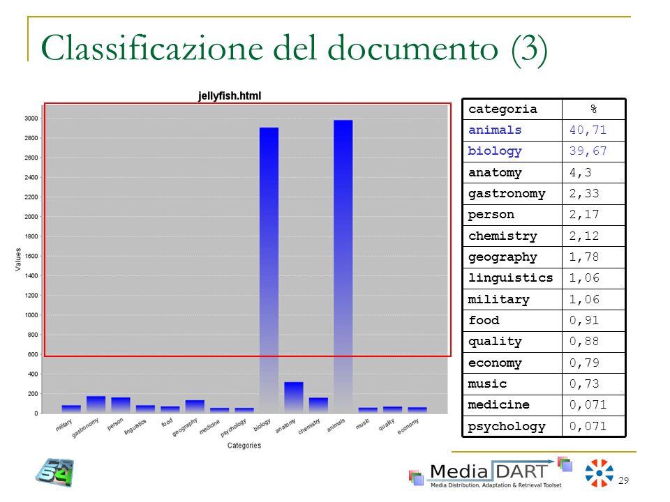 Classificazione del documento (3)