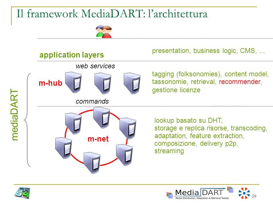 Il framework MediaDART: l'architettura