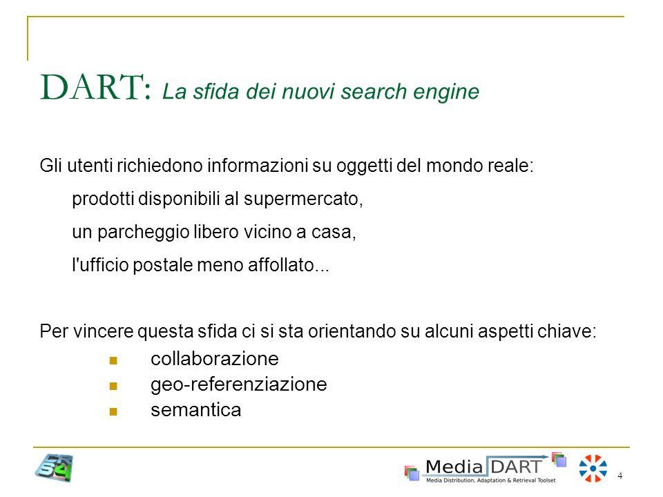 DART: La sfida dei nuovi search engine
