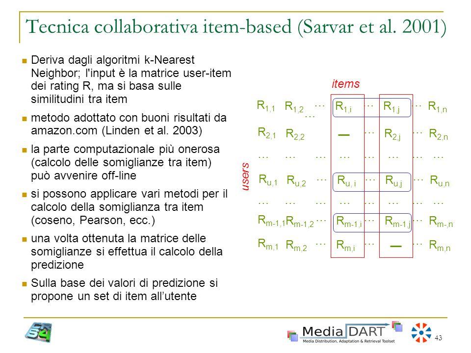 Tecnica collaborativa item-based (Sarvar et al. 2001)