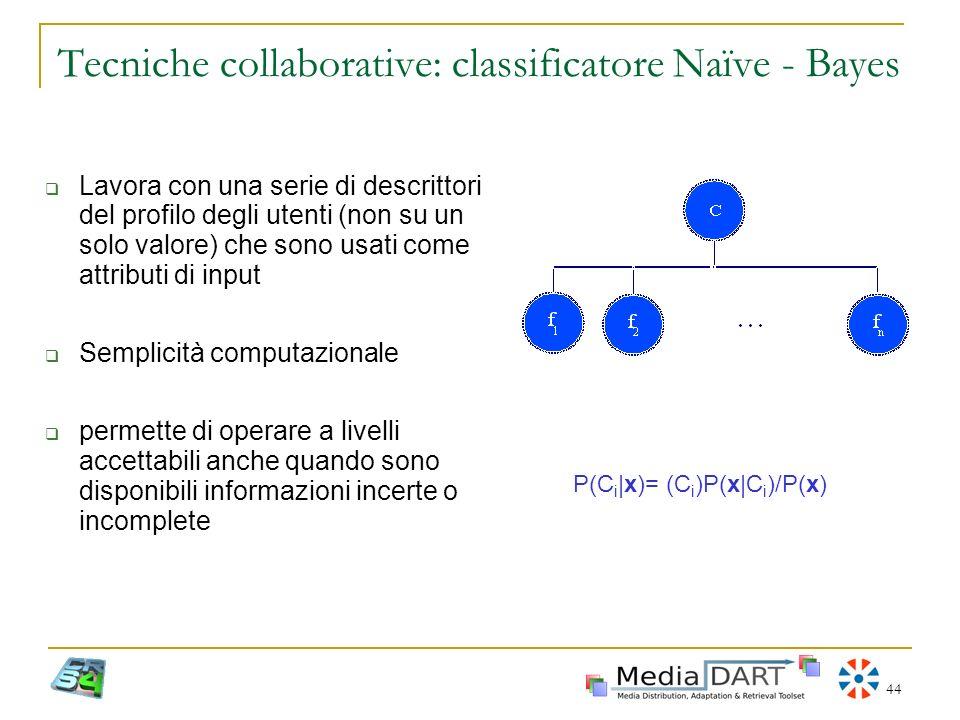 Tecniche collaborative: classificatore Naïve - Bayes