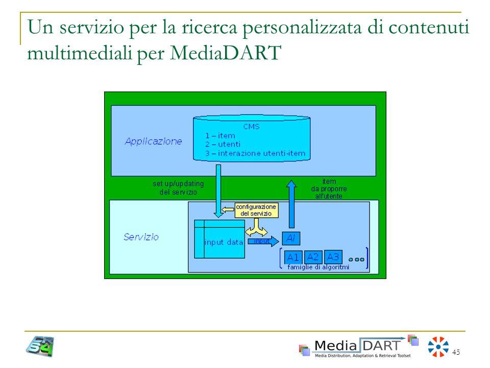 Un servizio per la ricerca personalizzata di contenuti multimediali per MediaDART