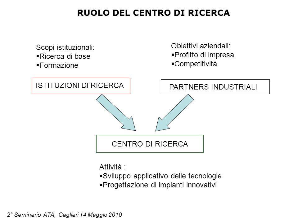 RUOLO DEL CENTRO DI RICERCA