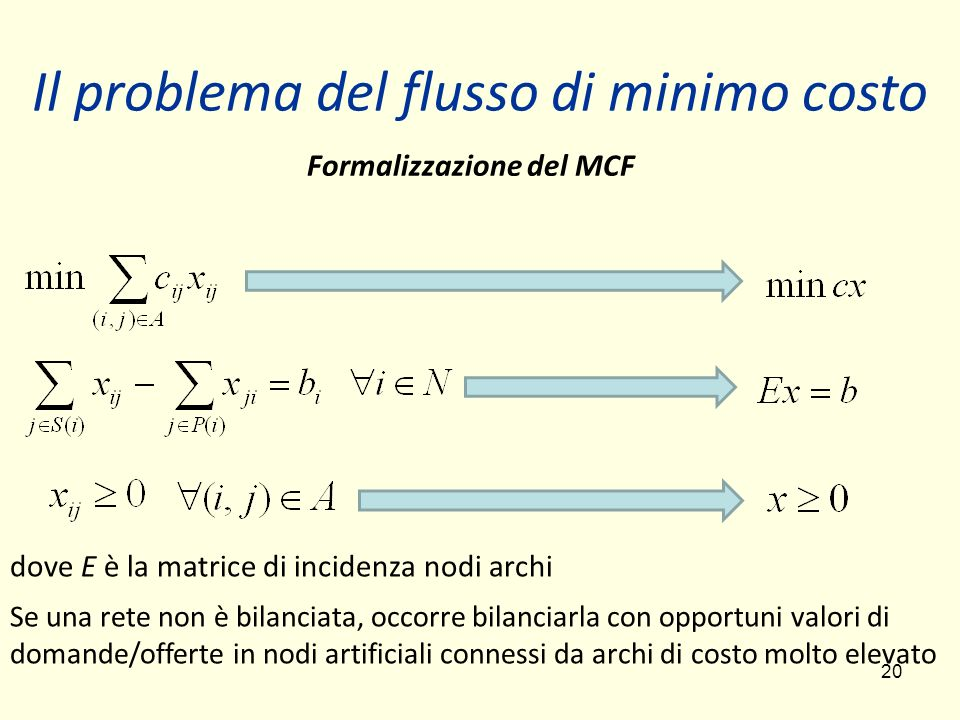 Formalizzazione del MCF