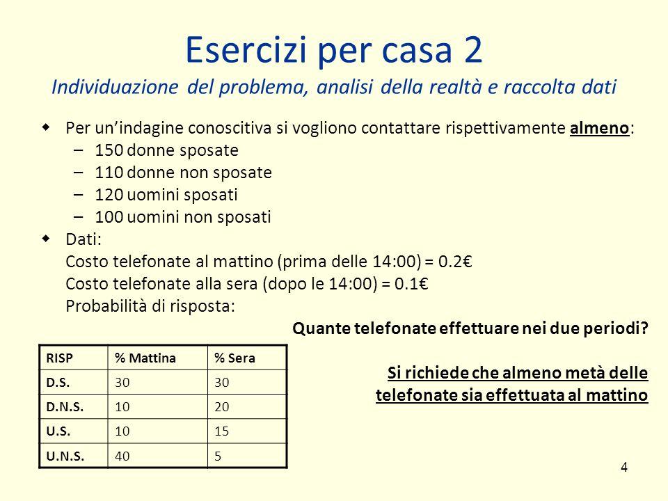 Esercizi per casa 2 Individuazione del problema, analisi della realtà e raccolta dati