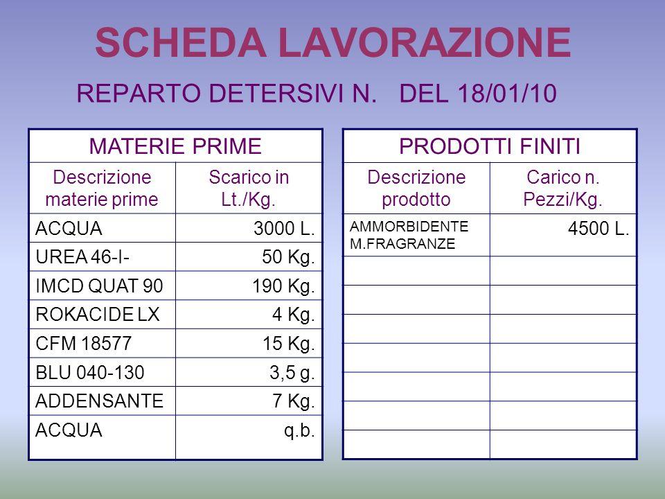 SCHEDA LAVORAZIONE REPARTO DETERSIVI N. DEL 18/01/10 MATERIE PRIME