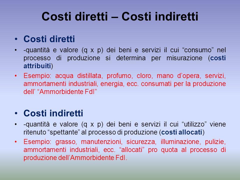 Costi diretti – Costi indiretti