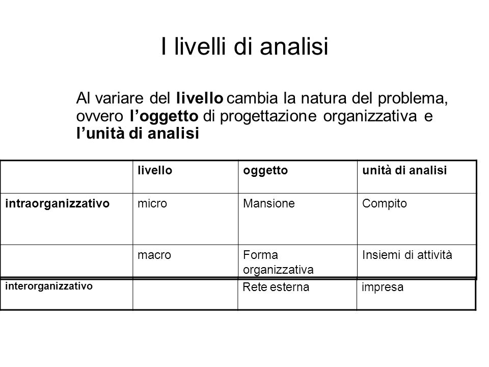 I livelli di analisiAl variare del livello cambia la natura del problema, ovvero l'oggetto di progettazione organizzativa e l'unità di analisi.