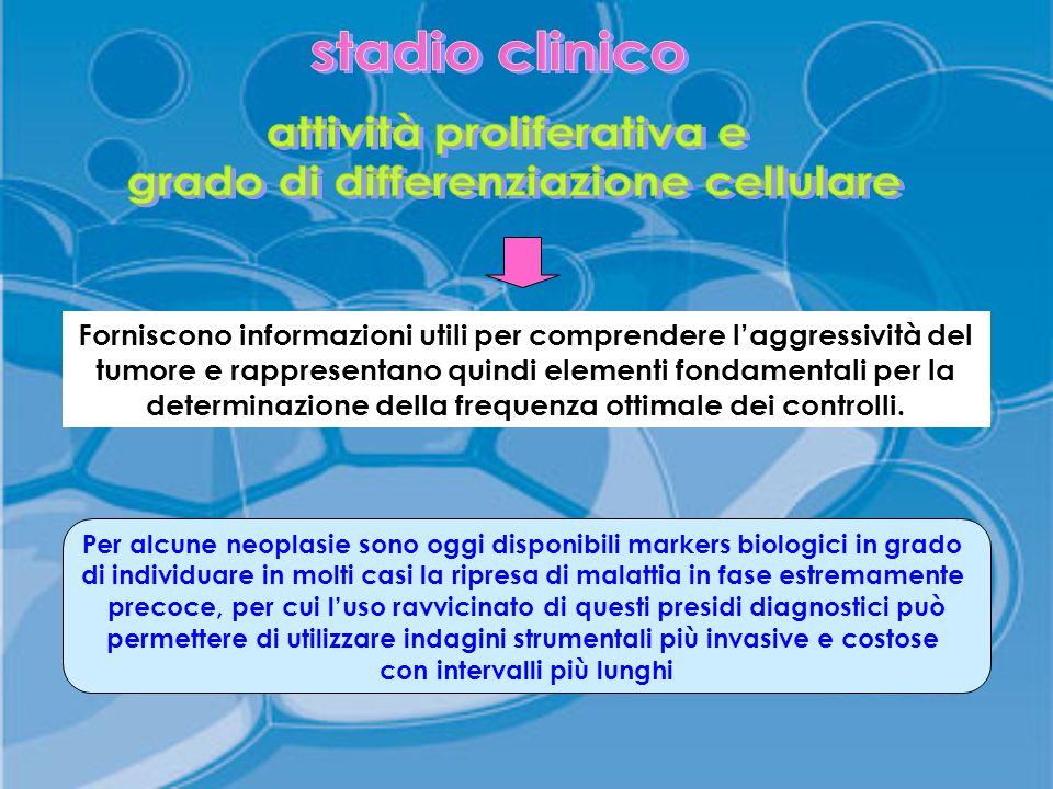 stadio clinico attività proliferativa e