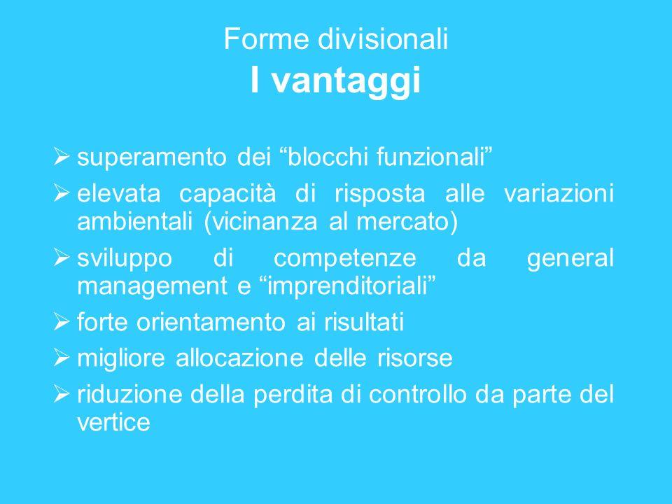 Forme divisionali I vantaggi