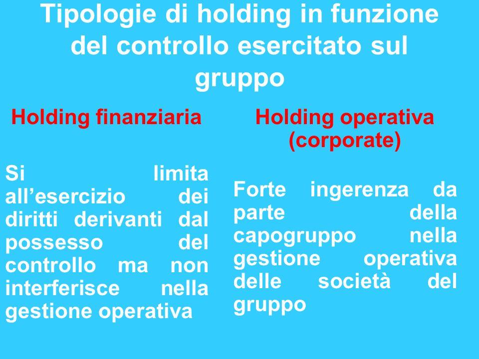 Tipologie di holding in funzione del controllo esercitato sul gruppo