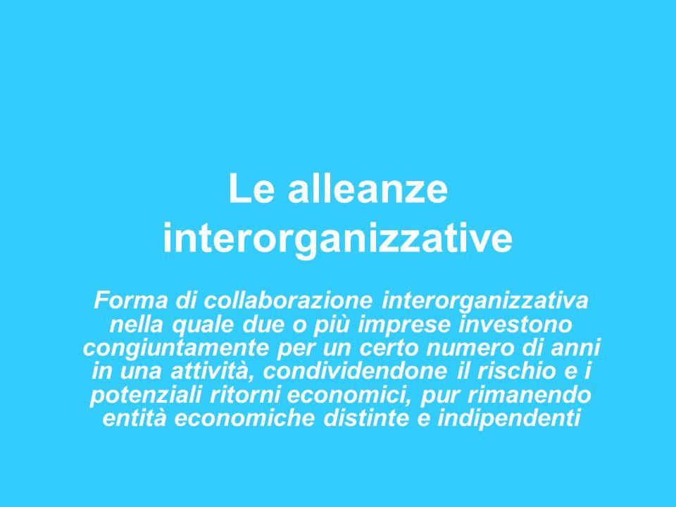 Le alleanze interorganizzative