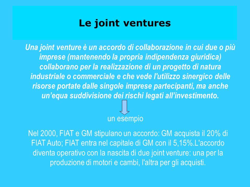 Le joint ventures