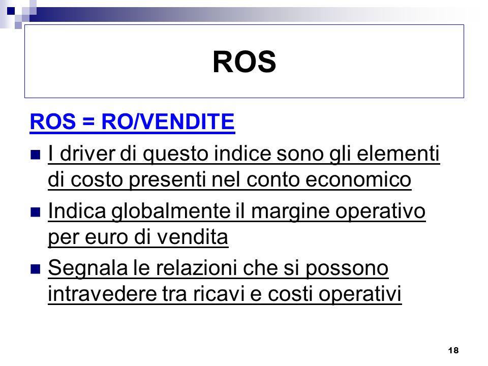 ROS ROS = RO/VENDITE. I driver di questo indice sono gli elementi di costo presenti nel conto economico.