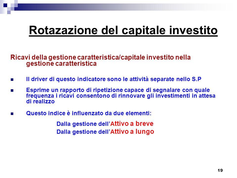 Rotazazione del capitale investito