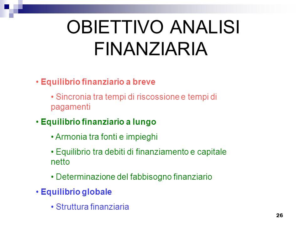 OBIETTIVO ANALISI FINANZIARIA