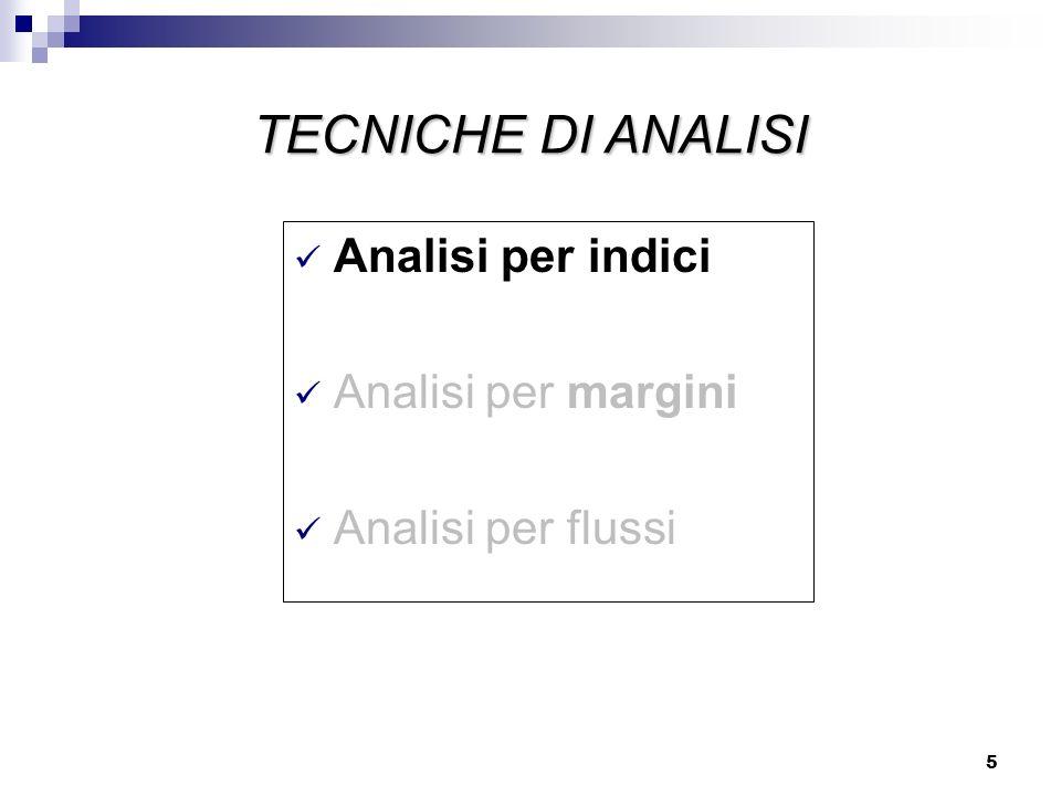 TECNICHE DI ANALISI Analisi per indici Analisi per margini